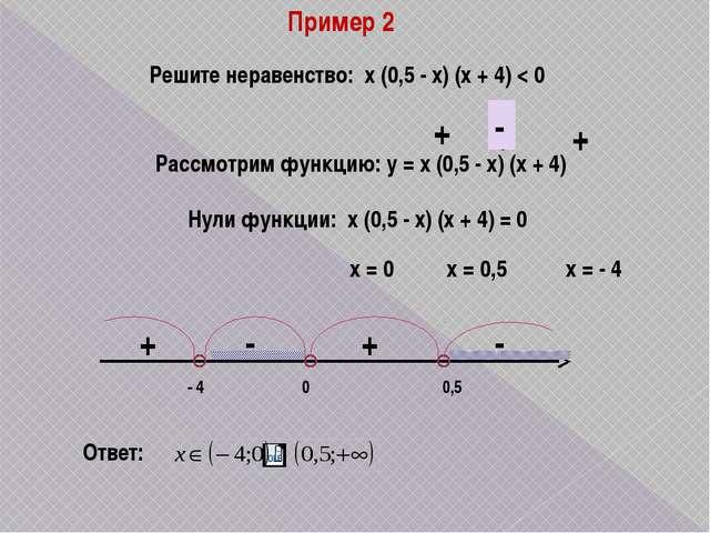Пример 2 Решите неравенство: х (0,5 - х) (х + 4) < 0 Рассмотрим функцию: у =...