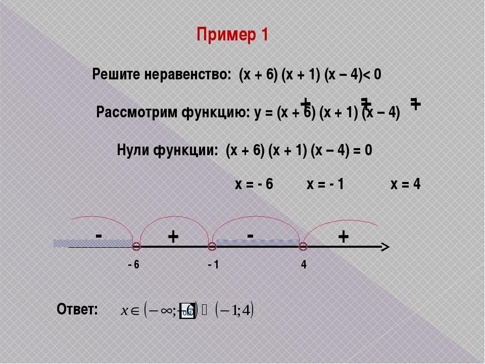Пример 1 Решите неравенство: (х + 6) (х + 1) (х – 4)< 0 Рассмотрим функцию: у...