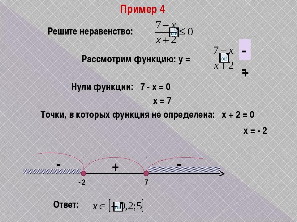 Пример 4 Решите неравенство: Нули функции: 7 - х = 0 х = 7 х = - 2 - 2 7 - -...