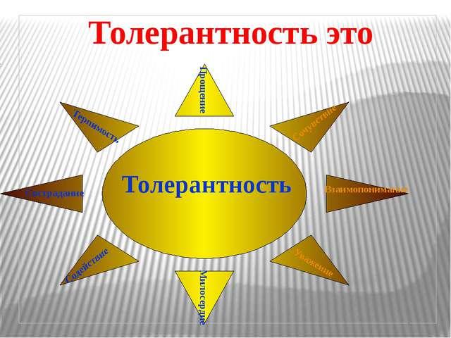 Толерантность это Толерантность Прощение Милосердие Сострадание Терпимость С...