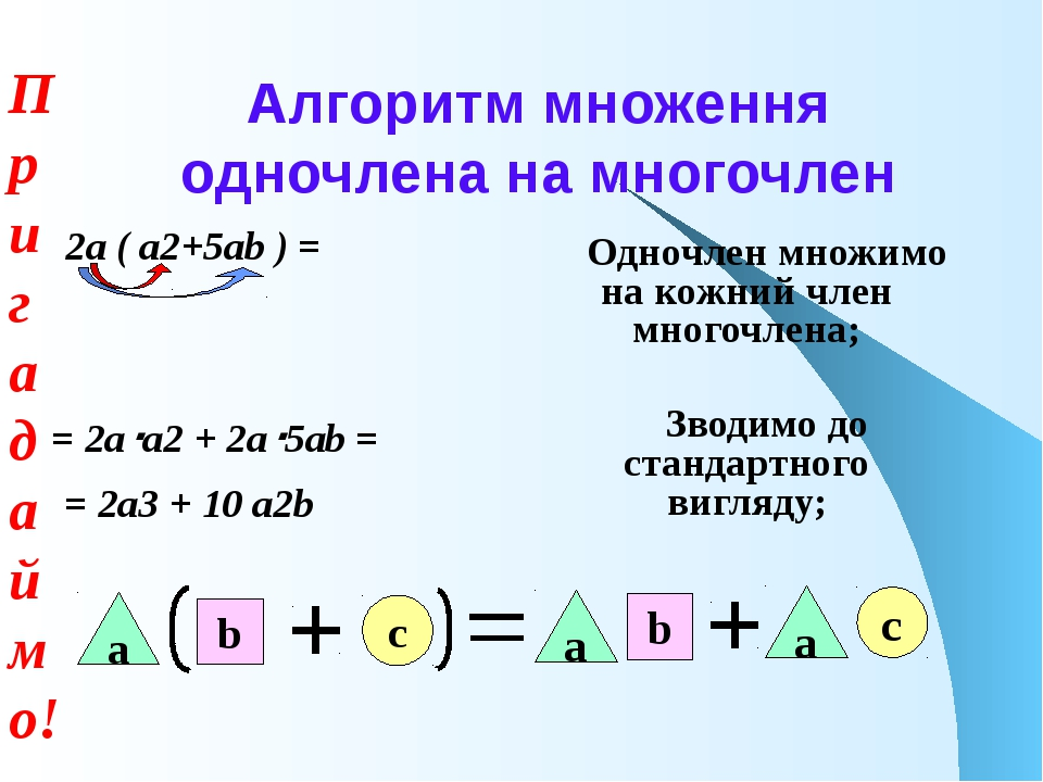 Алгоритм множення одночлена на многочлен = 2a3 + 10 a2b Одночлен множимо на к...