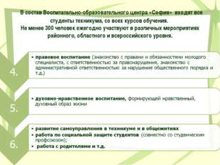 В состав Воспитательно-образовательного центра «София» входят все студенты т