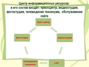 Центр информационных ресурсов: в его состав входят: прессцентр, видеостудия,