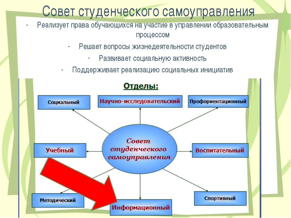 Совет студенческого самоуправления Реализует права обучающихся на участие в у...