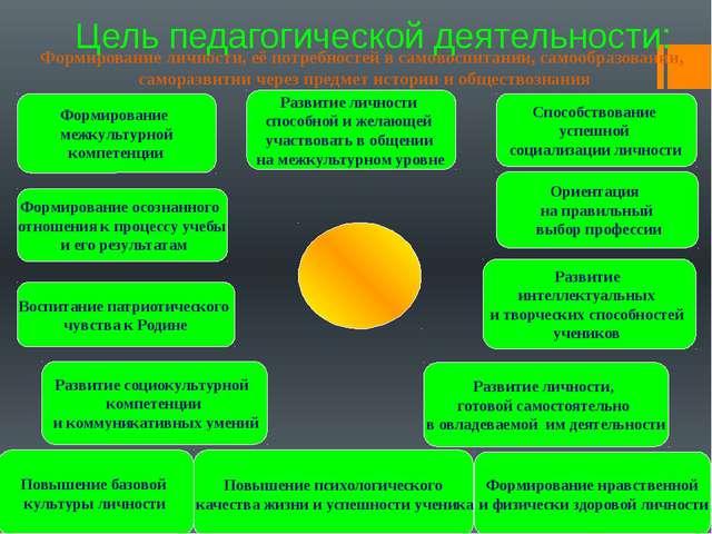 Цель педагогической деятельности: Повышение базовой культуры личности Воспит...