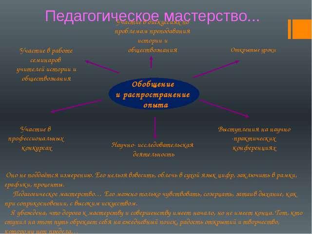 Обобщение и распространение опыта Открытые уроки Выступления на научно -практ...