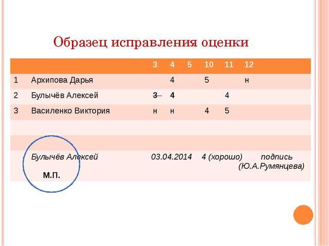 Образец исправления оценки 3 4 5 10 11 12 1 Архипова Дарья 4 5 н 2 БулычёвАле...