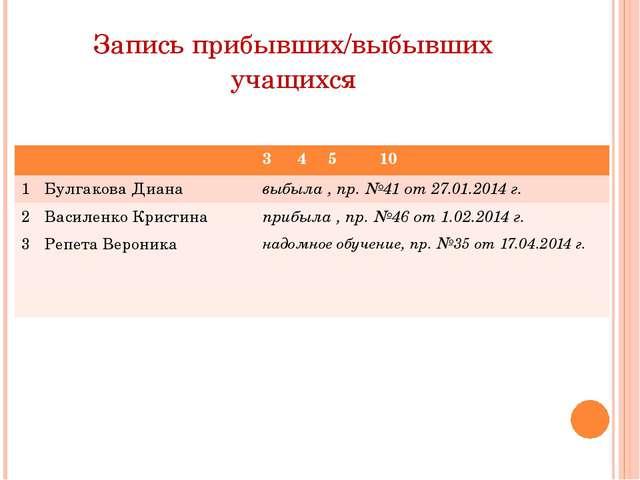 Запись прибывших/выбывших учащихся 3 4 5 10 1 Булгакова Диана выбыла , пр. №4...