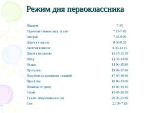Режим дня первоклассника Подъём7.15 Утренняя гимнастика, туалет7.15-7.45 За