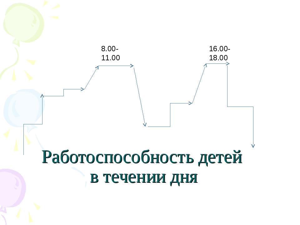Работоспособность детей в течении дня 16.00-18.00 8.00-11.00
