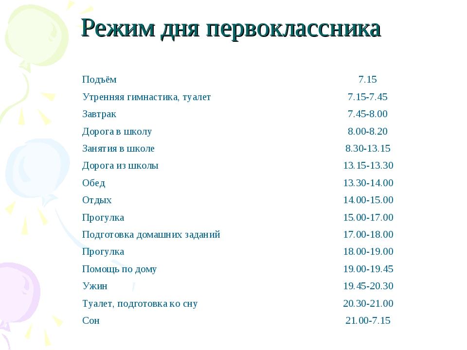 Режим дня первоклассника Подъём7.15 Утренняя гимнастика, туалет7.15-7.45 За...
