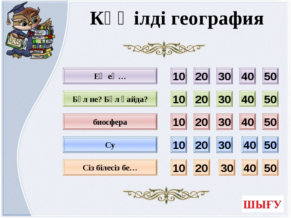 Каспий Әлемнің ең үлкен көлі? Ең ең… 10