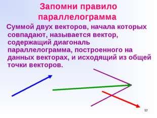 * Запомни правило параллелограмма Суммой двух векторов, начала которых совпад