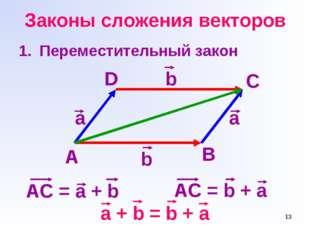 * Законы сложения векторов Переместительный закон AC = b + a a + b = b + a a