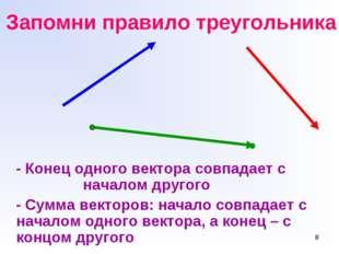 * Запомни правило треугольника - Конец одного вектора совпадает с началом дру