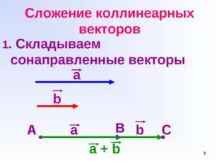* Сложение коллинеарных векторов 1. Складываем сонаправленные векторы а b A B