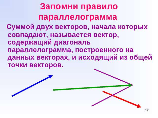 * Запомни правило параллелограмма Суммой двух векторов, начала которых совпад...