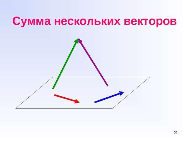 * Сумма нескольких векторов