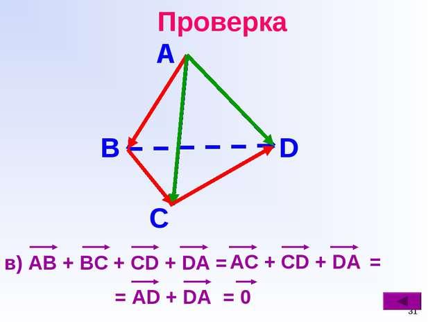 * Проверка в) AB + BC + CD + DA = В С D А AC + CD + DA = = AD + DA = 0