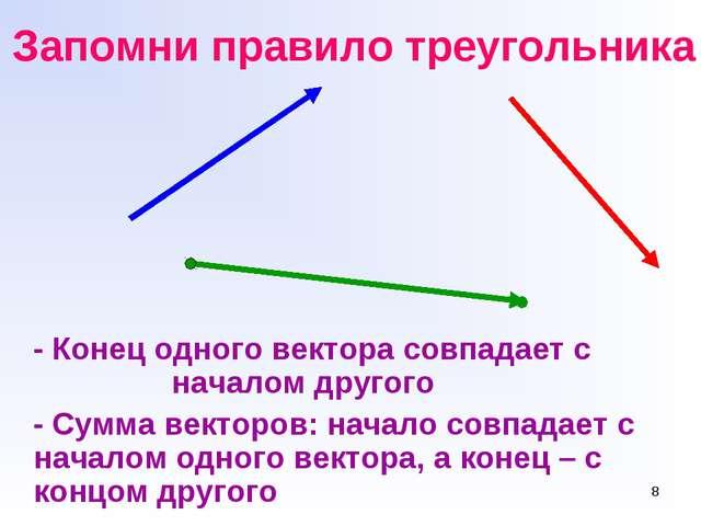 * Запомни правило треугольника - Конец одного вектора совпадает с началом дру...