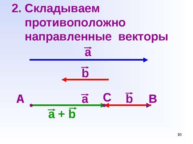* 2. Складываем противоположно направленные векторы а b A B C a b a + b