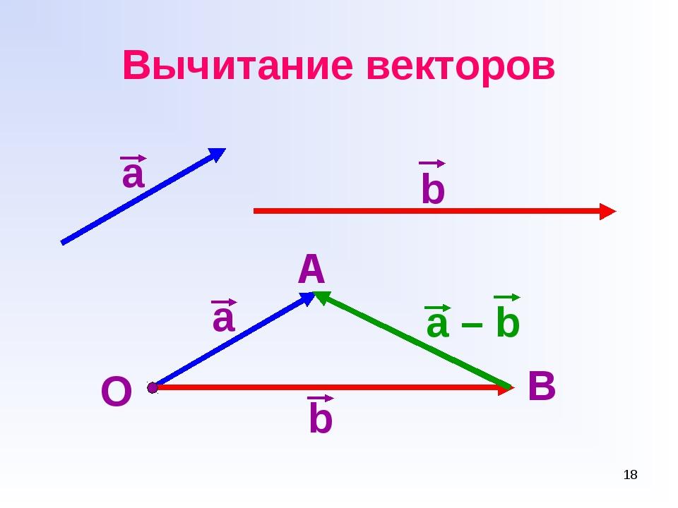 * Вычитание векторов а b О А В а b a – b