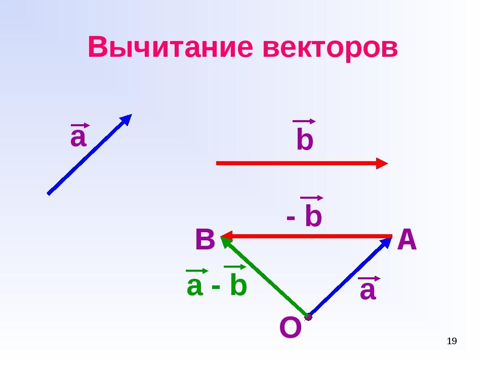 * Вычитание векторов а b O - b A B a - b a