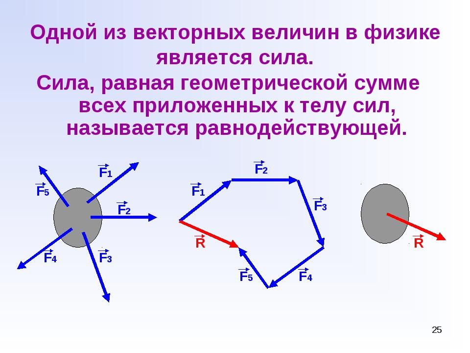 * Одной из векторных величин в физике является сила. Сила, равная геометричес...