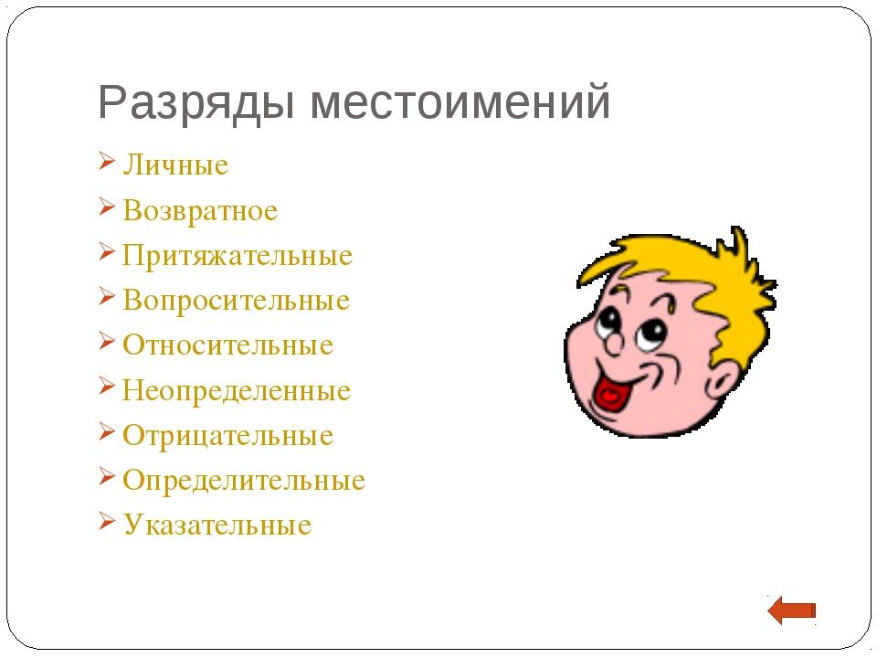 Разряды местоимений Личные Возвратное Притяжательные Вопросительные Относител...