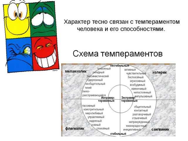 Характер тесно связан с темпераментом человека и его способностями.