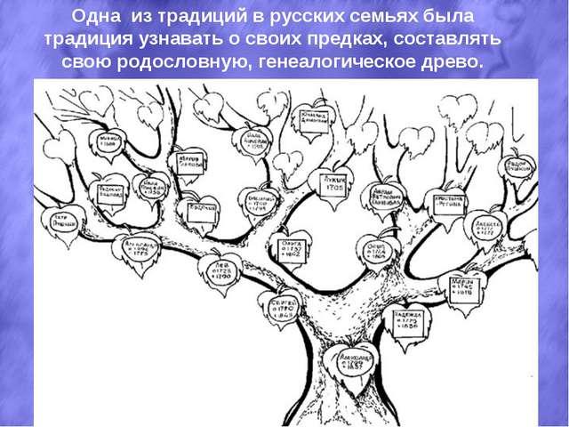 Одна из традиций в русских семьях была традиция узнавать о своих предках, сос...