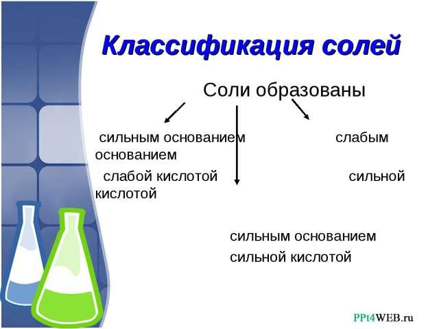 Классификация солей Соли образованы сильным основанием слабым основанием слаб...