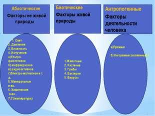 1. Свет 2. Давление 3. Влажность 4. Излучение: а)Ультро- фиолетовое б) инфра