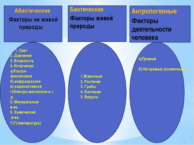 1. Свет 2. Давление 3. Влажность 4. Излучение: а)Ультро- фиолетовое б) инфра...