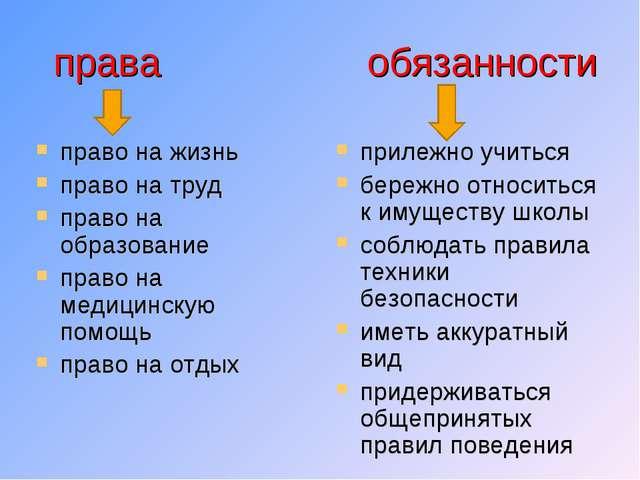 Основные законодательные акты, которые регулируют права детей в российской федерации, это: конвенция оон о правах ребенка.