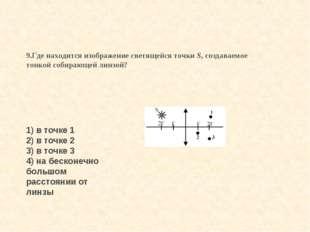 9.Где находится изображение светящейся точки S, создаваемое тонкой собирающей