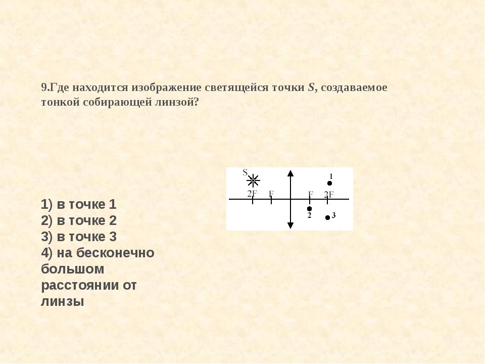 9.Где находится изображение светящейся точки S, создаваемое тонкой собирающей...