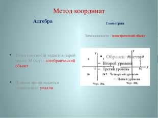 Метод координат Алгебра Точка плоскости задается парой чисел М (x;y) - алгебр