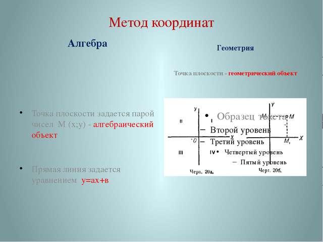 Метод координат Алгебра Точка плоскости задается парой чисел М (x;y) - алгебр...