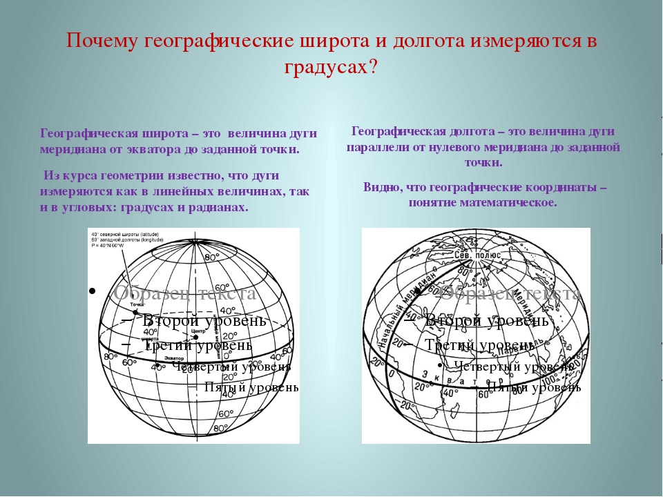 Почему географические широта и долгота измеряются в градусах? Географическая...