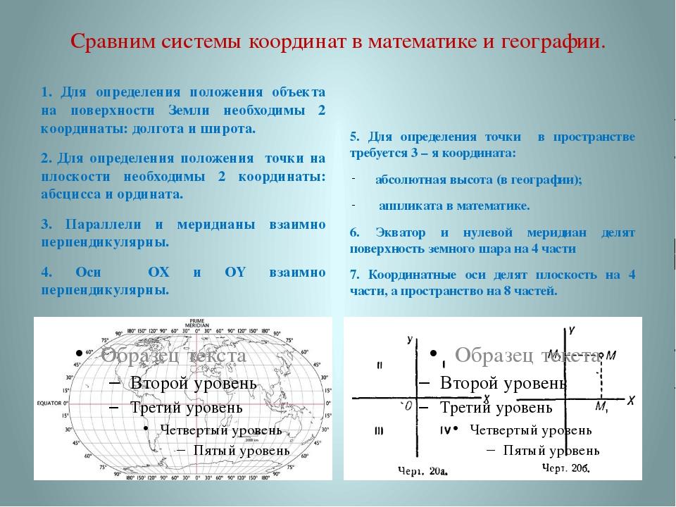 Сравним системы координат в математике и географии. 1. Для определения положе...