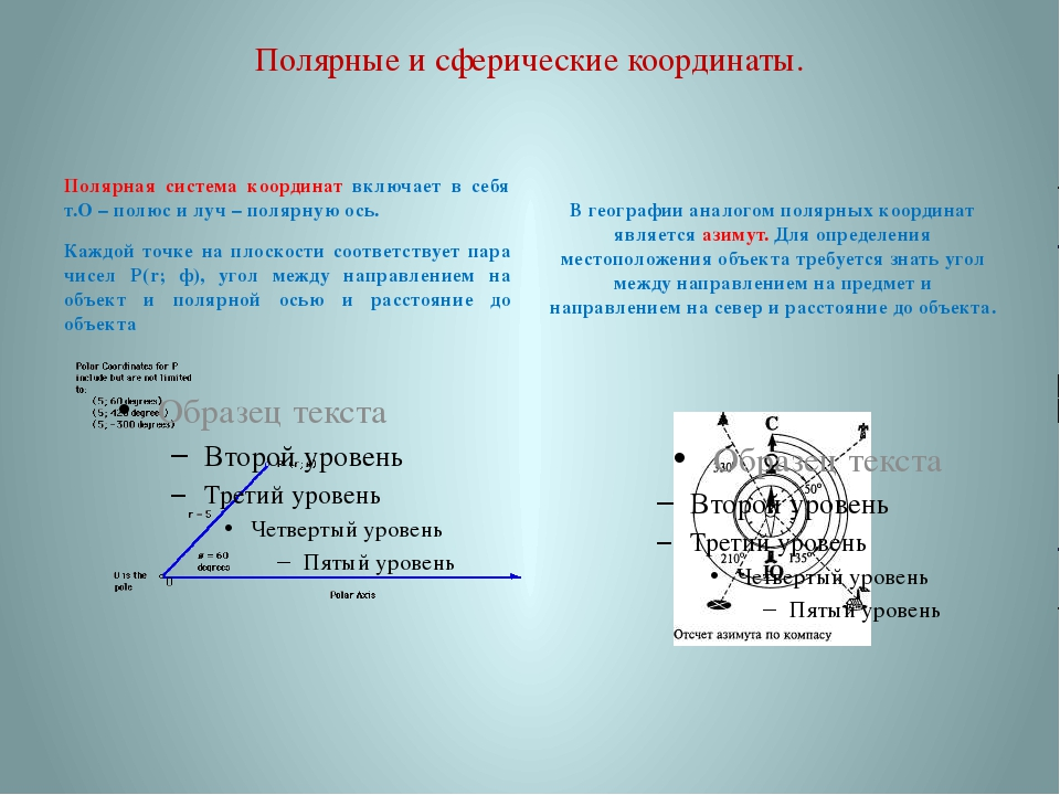 Полярные и сферические координаты. Полярная система координат включает в себя...