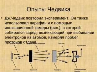 Опыты Чедвика Дж.Чедвик повторил эксперимент. Он также использовал парафин и