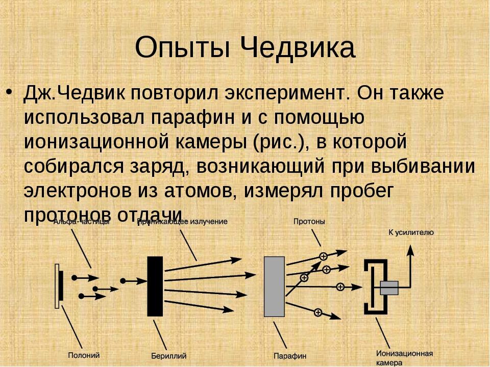 Опыты Чедвика Дж.Чедвик повторил эксперимент. Он также использовал парафин и...