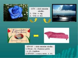 * DİVAN – sözü omonim sözdür. 1. Divan – hər hansısa şairin əsərlər toplusu.