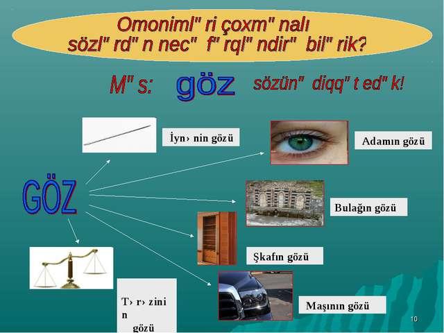 * * Adamın gözü Bulağın gözü Şkafın gözü Maşının gözü İynənin gözü Tərəzinin...