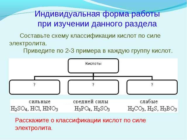Индивидуальная форма работы при изучении данного раздела Составьте схему клас...