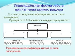 Индивидуальная форма работы при изучении данного раздела Составьте схему клас