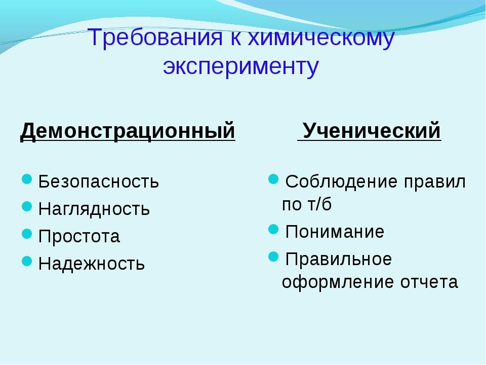 Требования к химическому эксперименту Демонстрационный Безопасность Нагляднос...