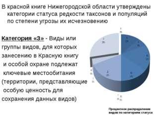 В красной книге Нижегородской области утверждены категории статуса редкости т